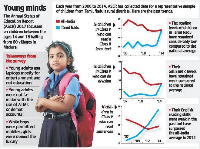 'Free laptops boost computer savvy, not career prospects' – THE HINDU!!